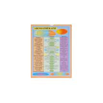 planche-aromatherapie